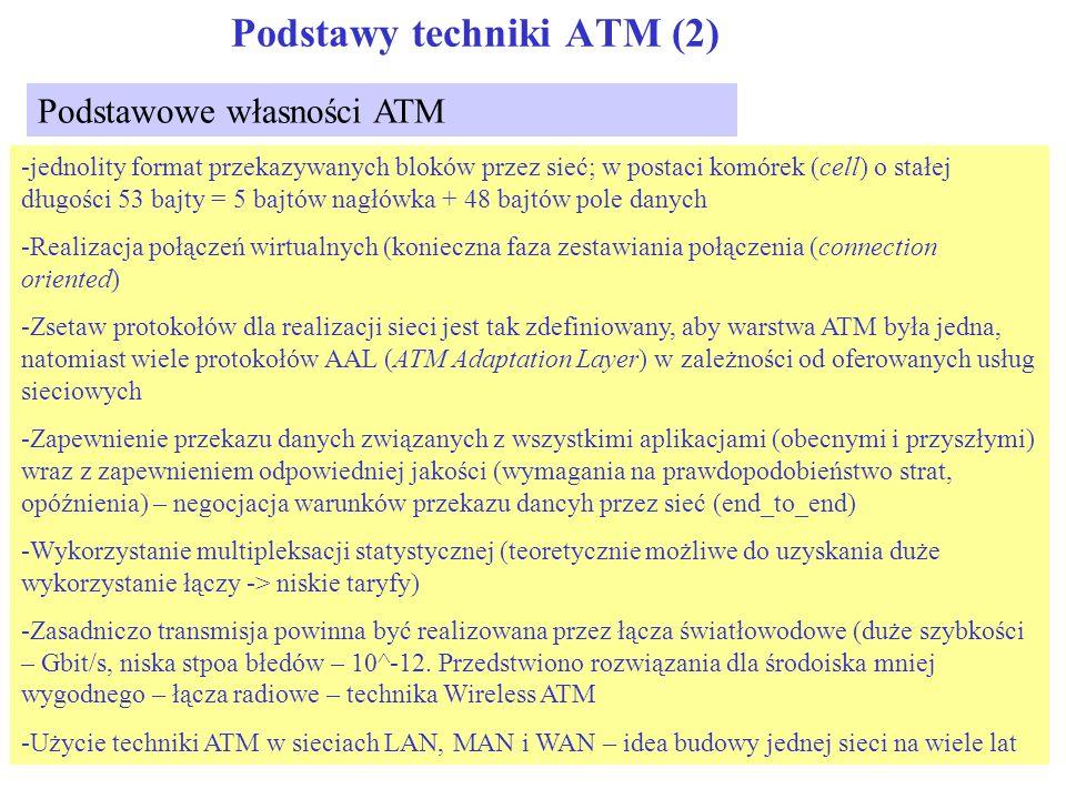 Podstawy techniki ATM (2)
