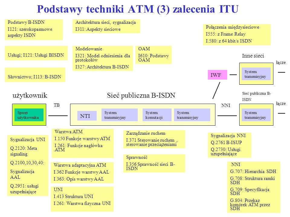 Podstawy techniki ATM (3) zalecenia ITU