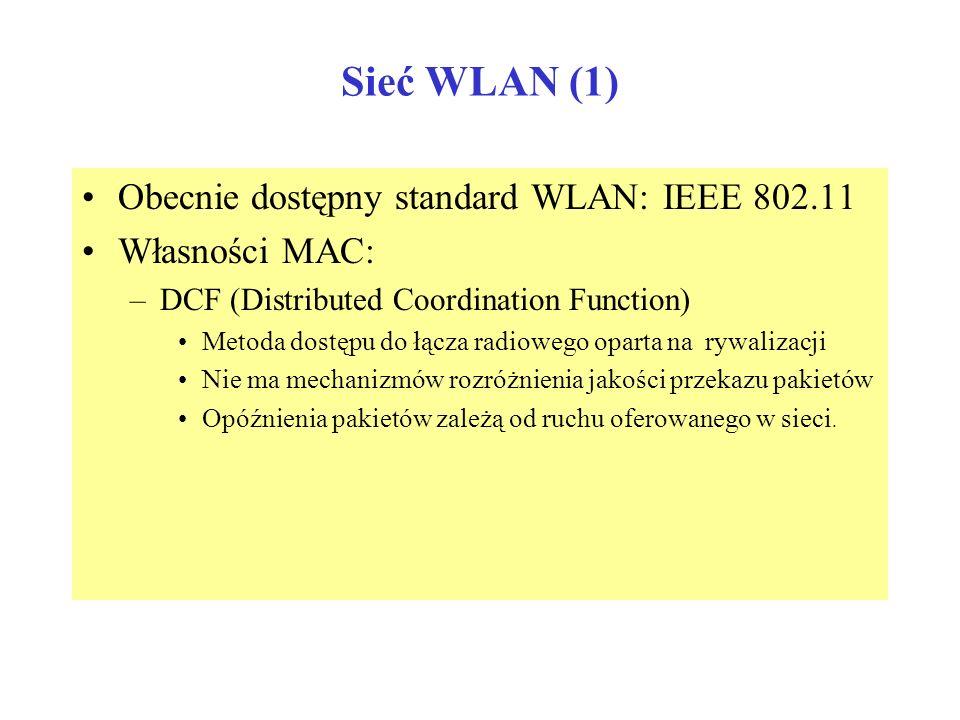 Sieć WLAN (1) Obecnie dostępny standard WLAN: IEEE 802.11