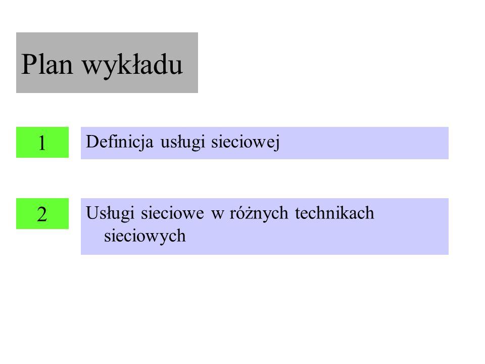 Plan wykładu 1 2 Definicja usługi sieciowej