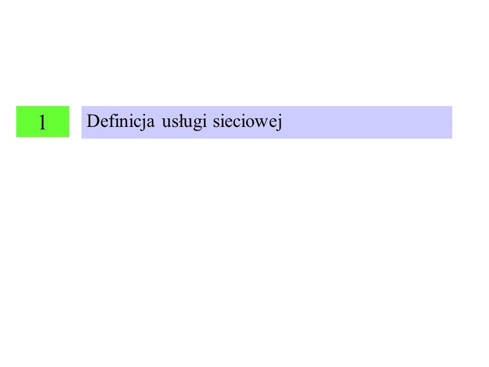 1 Definicja usługi sieciowej