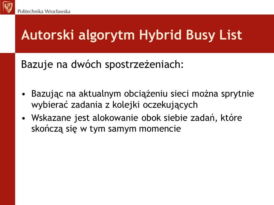 Autorski algorytm Hybrid Busy List