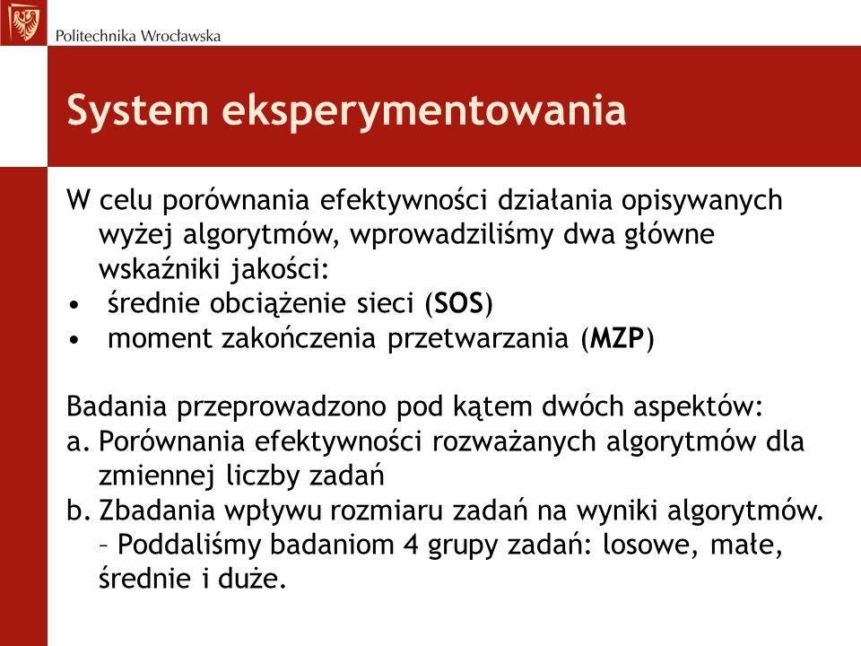 System eksperymentowania