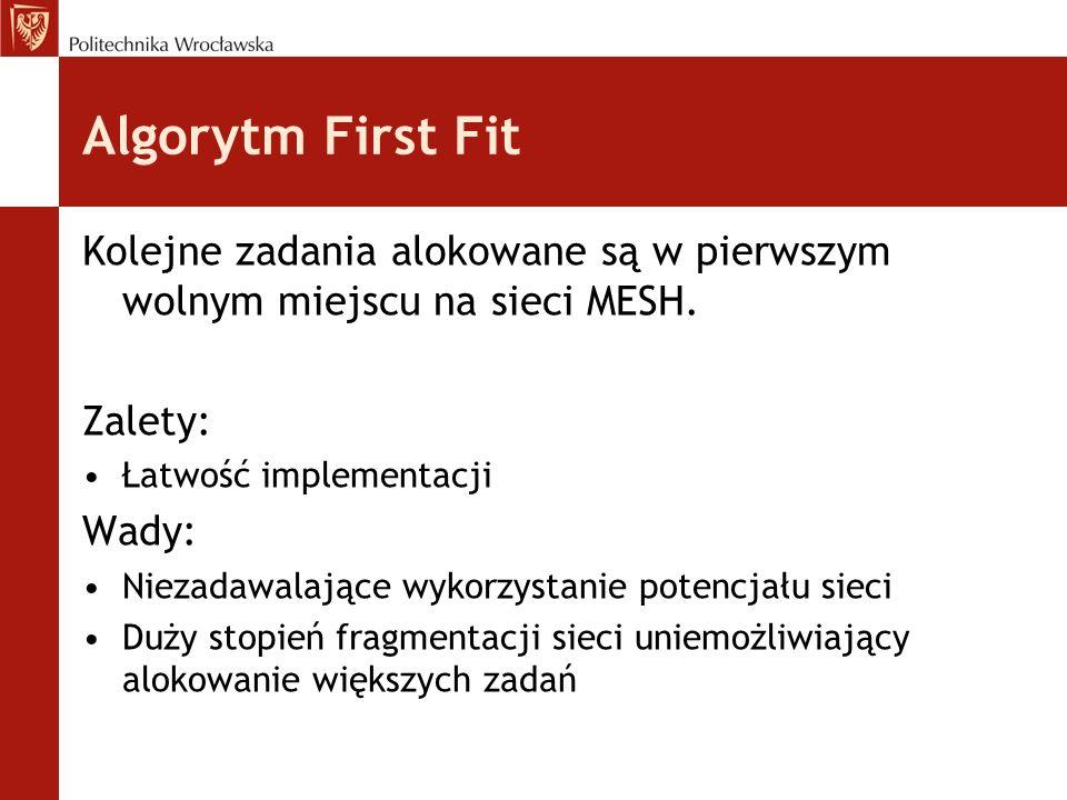 Algorytm First FitKolejne zadania alokowane są w pierwszym wolnym miejscu na sieci MESH. Zalety: Łatwość implementacji.