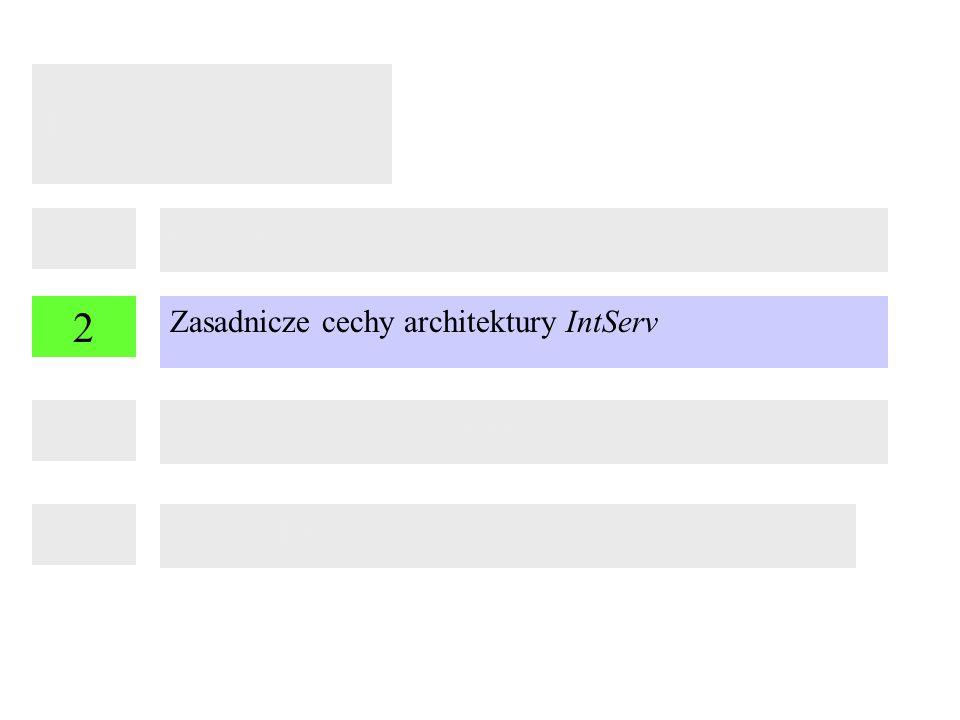 Plan wykładu 1 2 3 4 Architektura AQUILA Mechanizmy QoS dla sieci IP