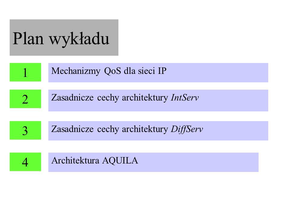 Plan wykładu 1 2 3 4 Mechanizmy QoS dla sieci IP
