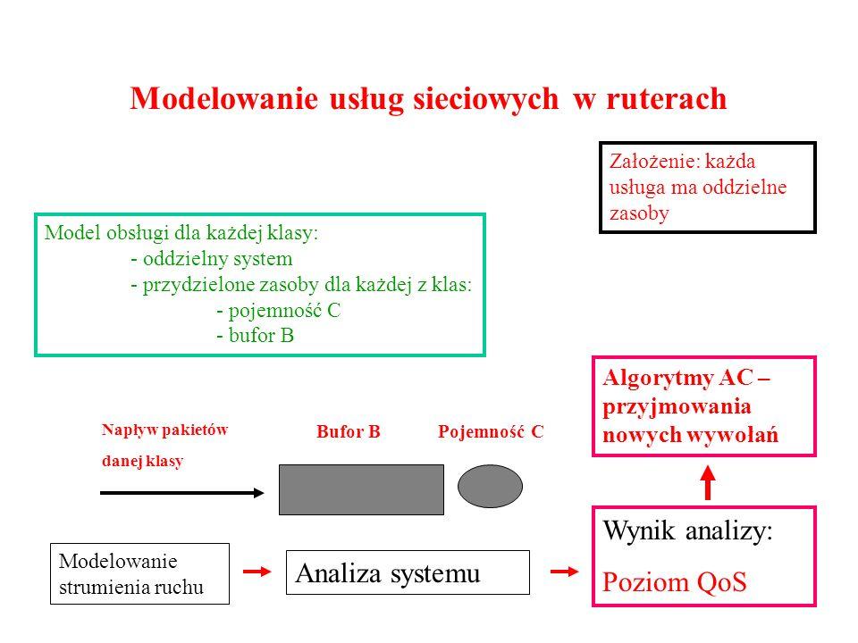 Modelowanie usług sieciowych w ruterach