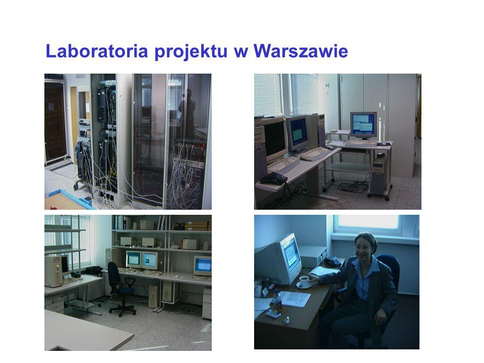 Laboratoria projektu w Warszawie