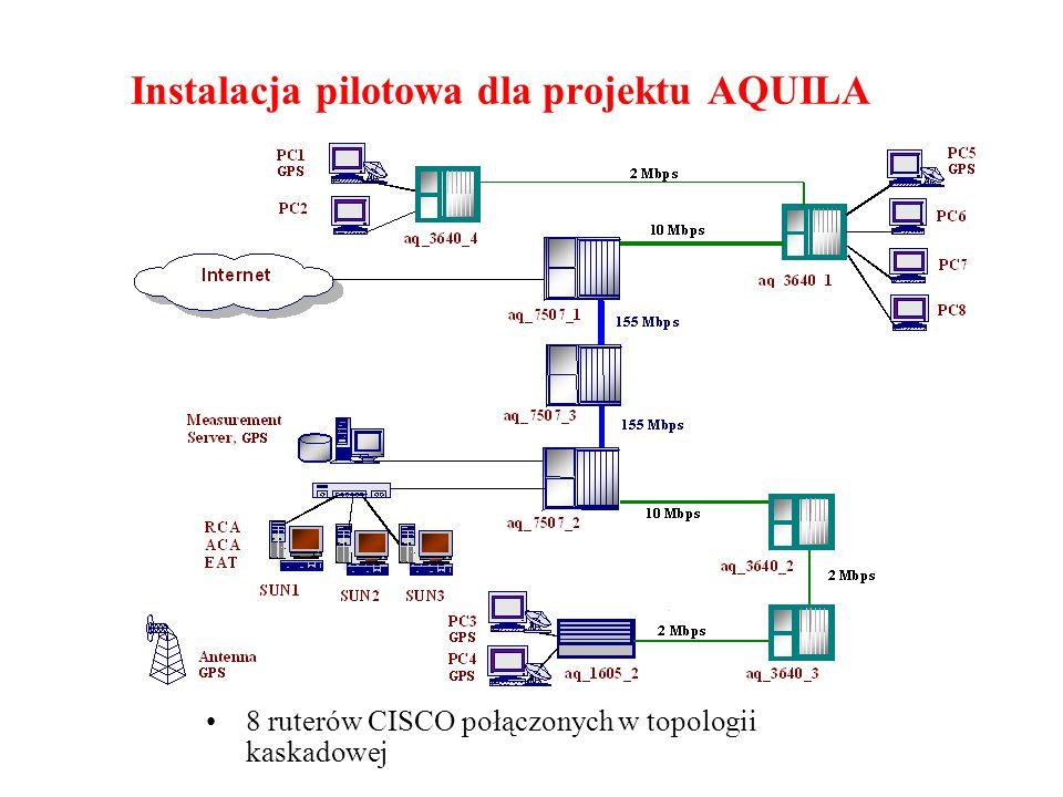 Instalacja pilotowa dla projektu AQUILA