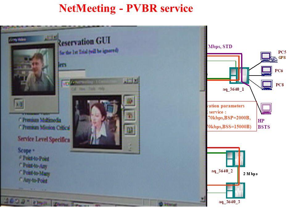 NetMeeting - PVBR service