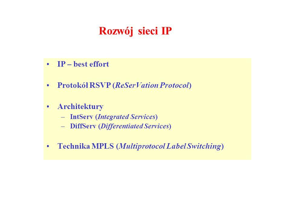 Rozwój sieci IP IP – best effort Protokół RSVP (ReSerVation Protocol)