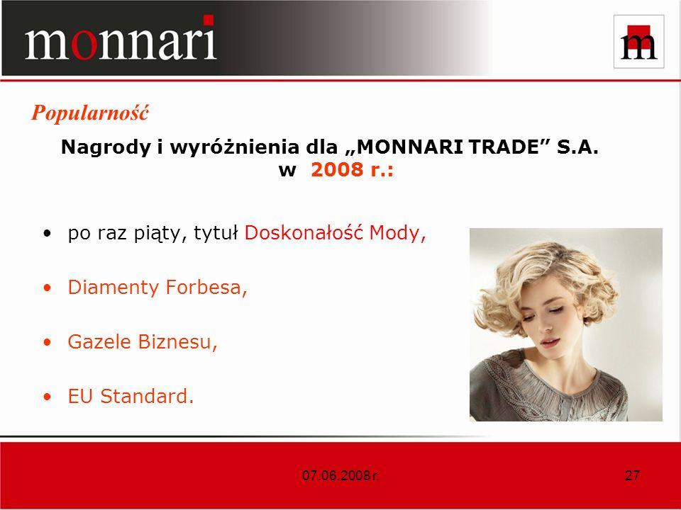 """Nagrody i wyróżnienia dla """"MONNARI TRADE S.A."""