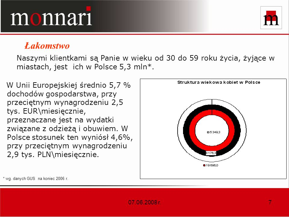 Łakomstwo Naszymi klientkami są Panie w wieku od 30 do 59 roku życia, żyjące w miastach, jest ich w Polsce 5,3 mln*.