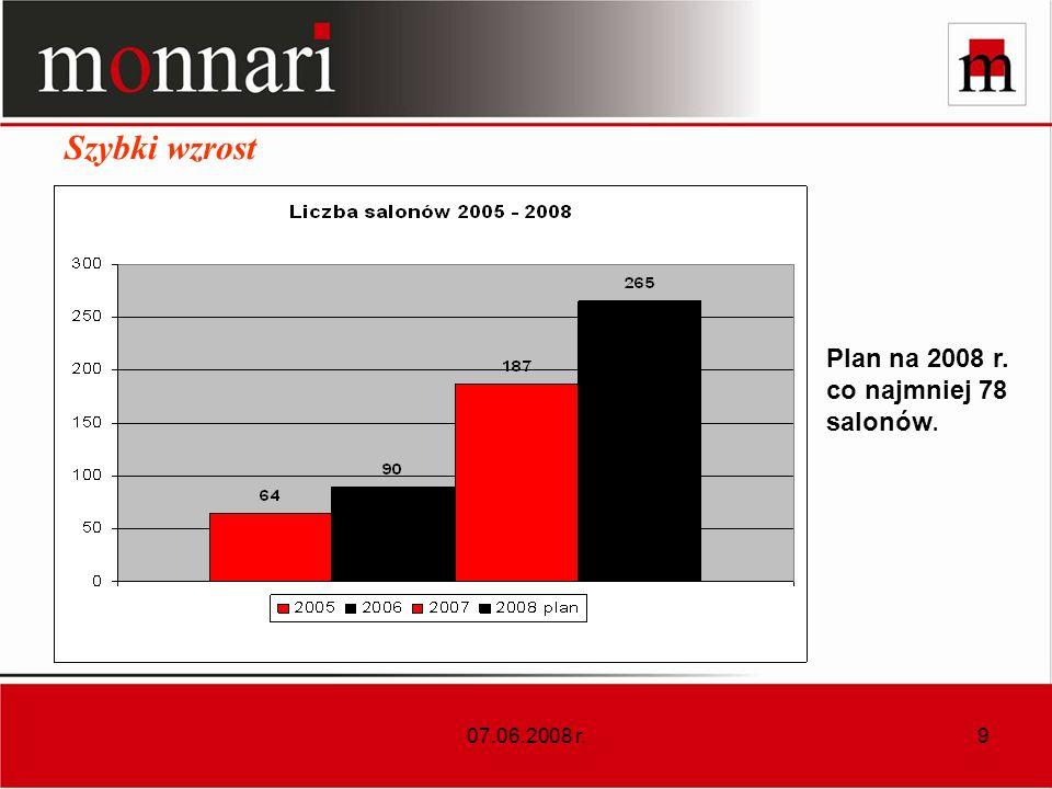Szybki wzrost Plan na 2008 r. co najmniej 78 salonów. 07.06.2008 r.