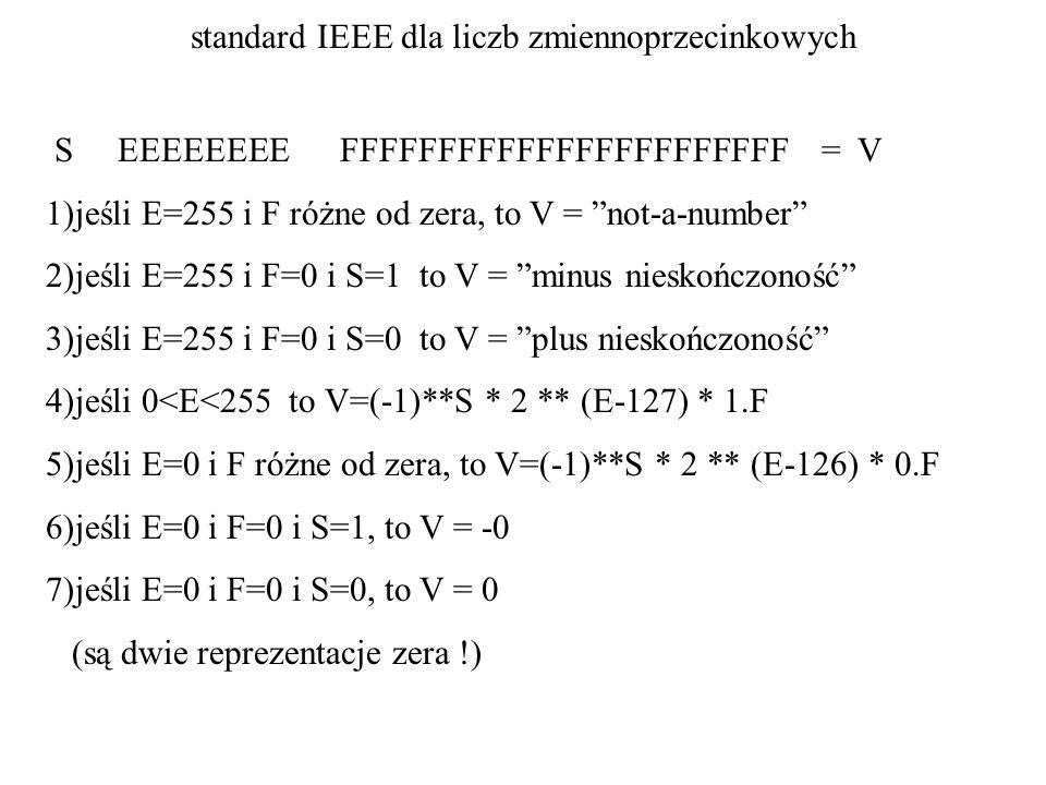 standard IEEE dla liczb zmiennoprzecinkowych