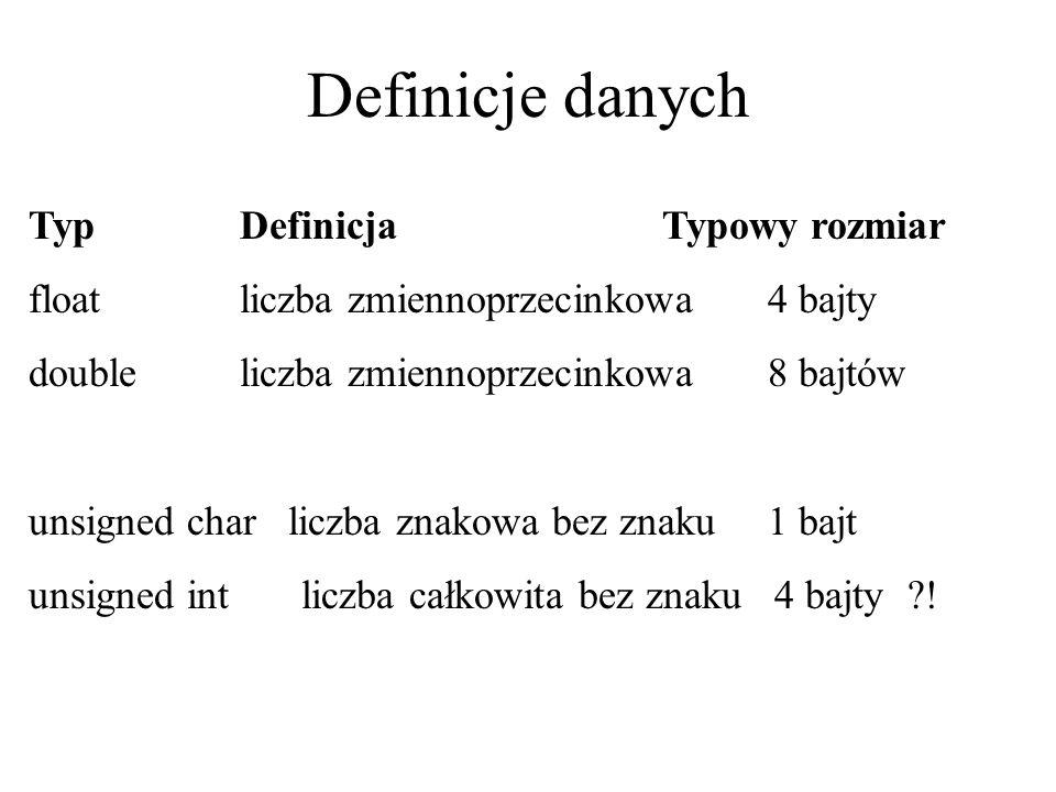 Definicje danych Typ Definicja Typowy rozmiar