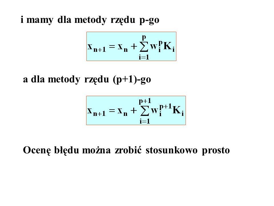 i mamy dla metody rzędu p-go