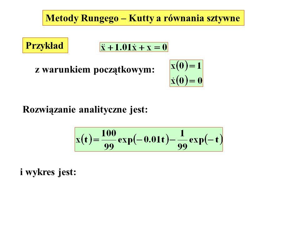 Metody Rungego – Kutty a równania sztywne
