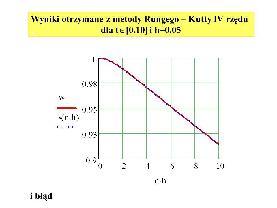 Wyniki otrzymane z metody Rungego – Kutty IV rzędu