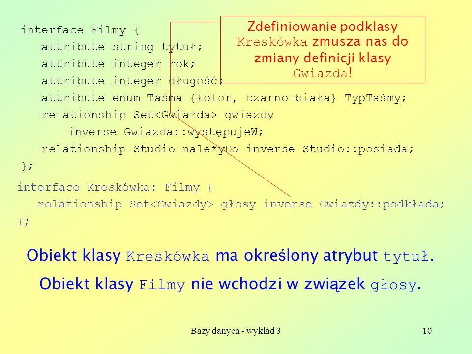 Obiekt klasy Kreskówka ma określony atrybut tytuł.