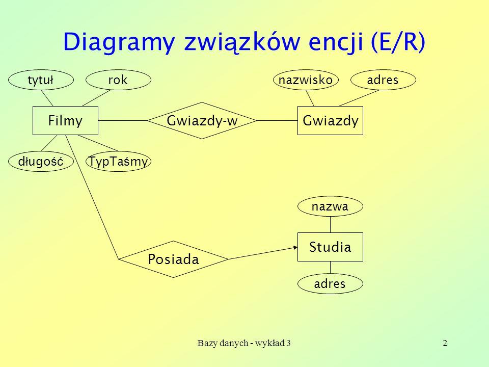 Diagramy związków encji (E/R)