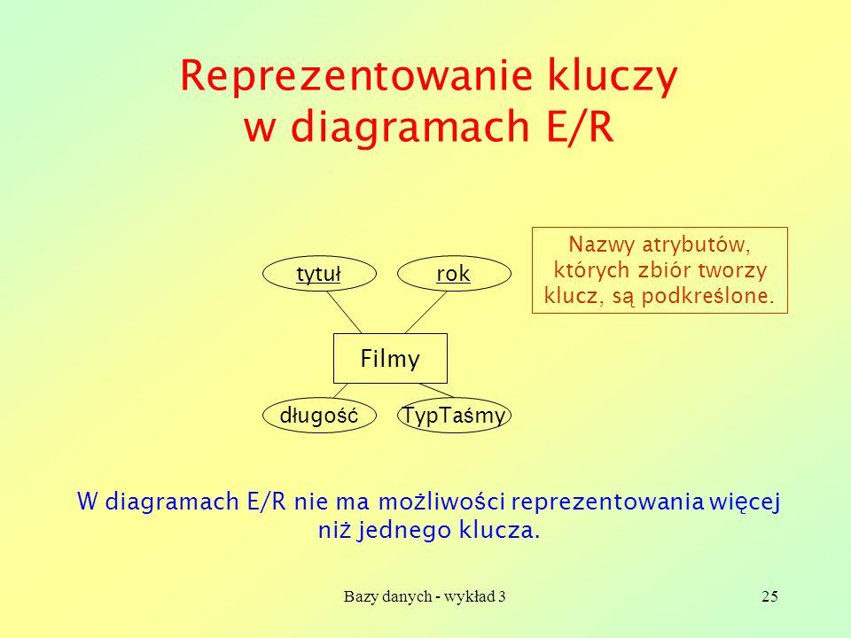 Reprezentowanie kluczy w diagramach E/R
