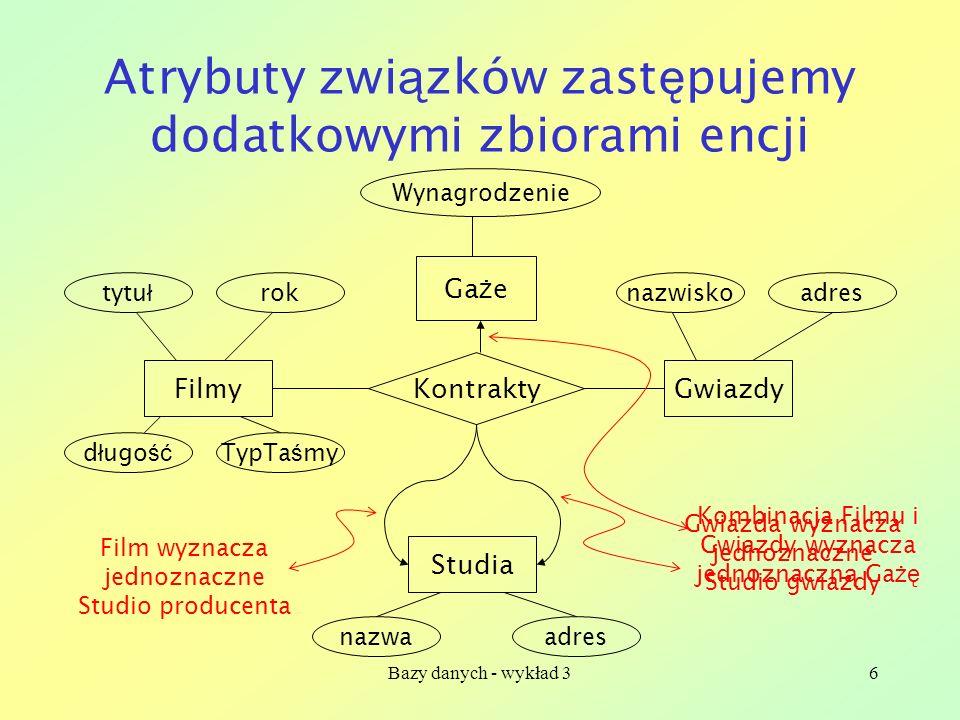 Atrybuty związków zastępujemy dodatkowymi zbiorami encji