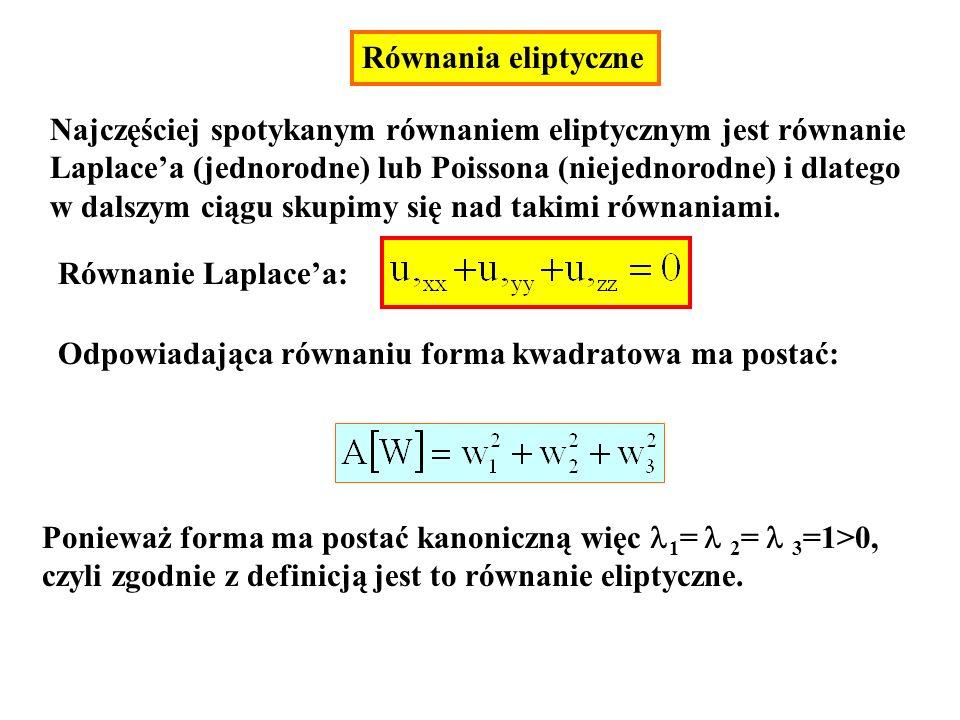 Równania eliptyczne Najczęściej spotykanym równaniem eliptycznym jest równanie. Laplace'a (jednorodne) lub Poissona (niejednorodne) i dlatego.