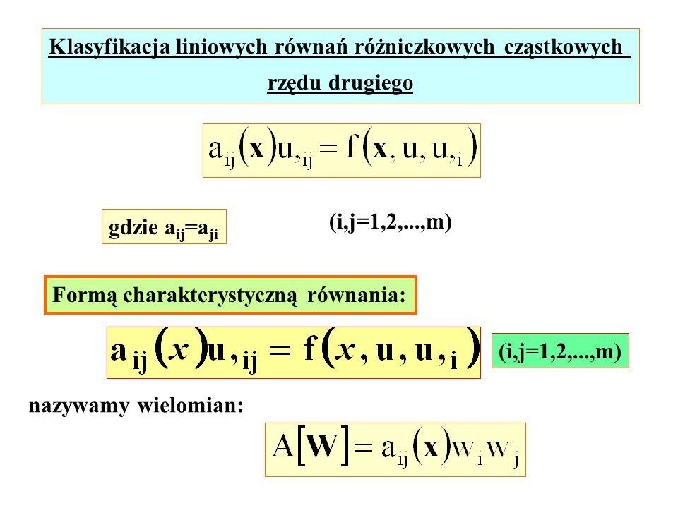 Klasyfikacja liniowych równań różniczkowych cząstkowych