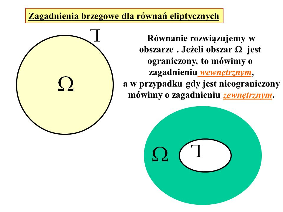 Zagadnienia brzegowe dla równań eliptycznych