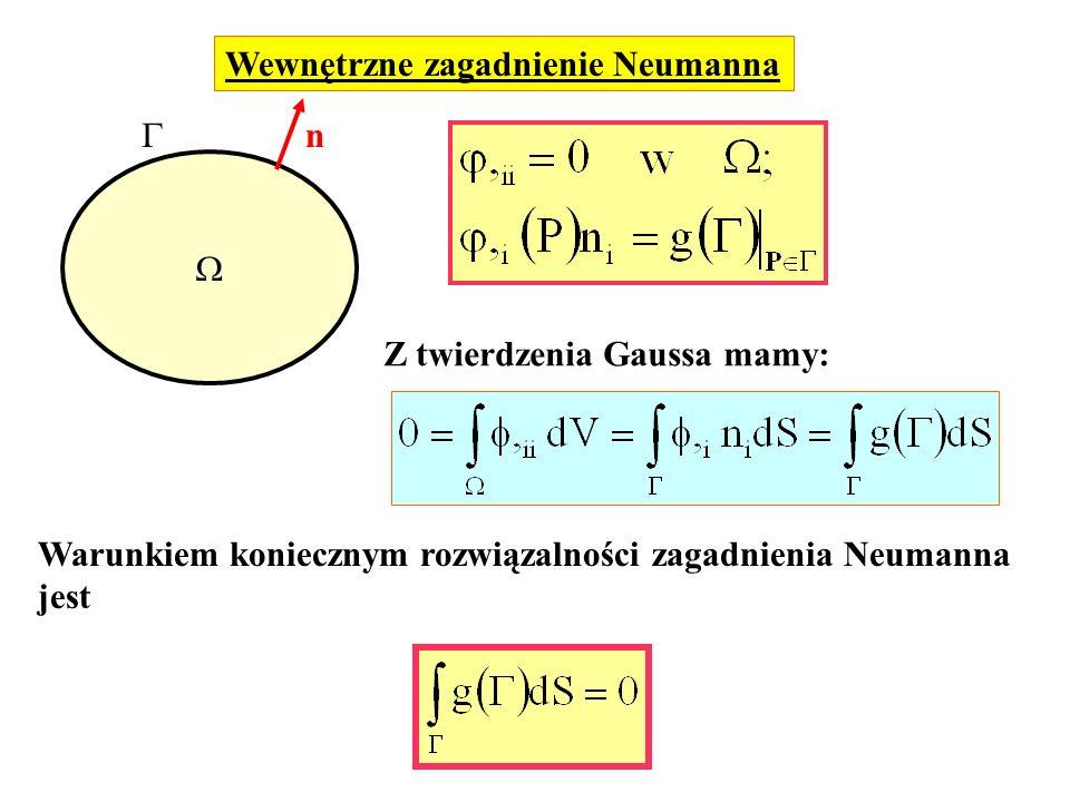 Wewnętrzne zagadnienie Neumanna