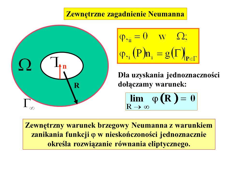 Zewnętrzne zagadnienie Neumanna