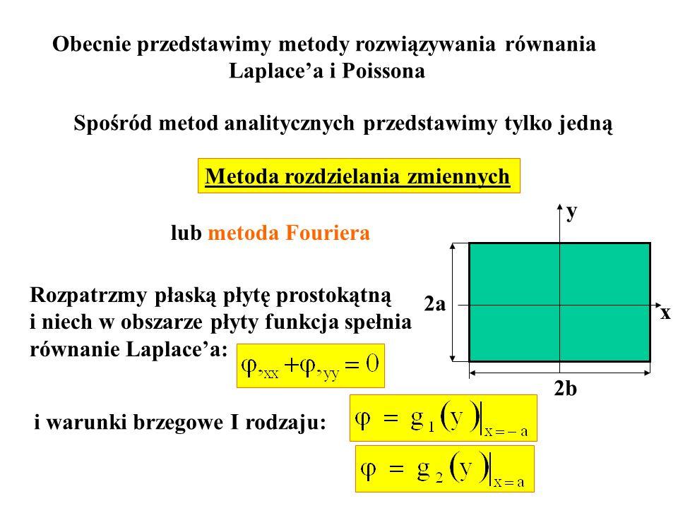 Obecnie przedstawimy metody rozwiązywania równania