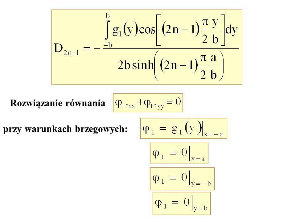 Rozwiązanie równania przy warunkach brzegowych: