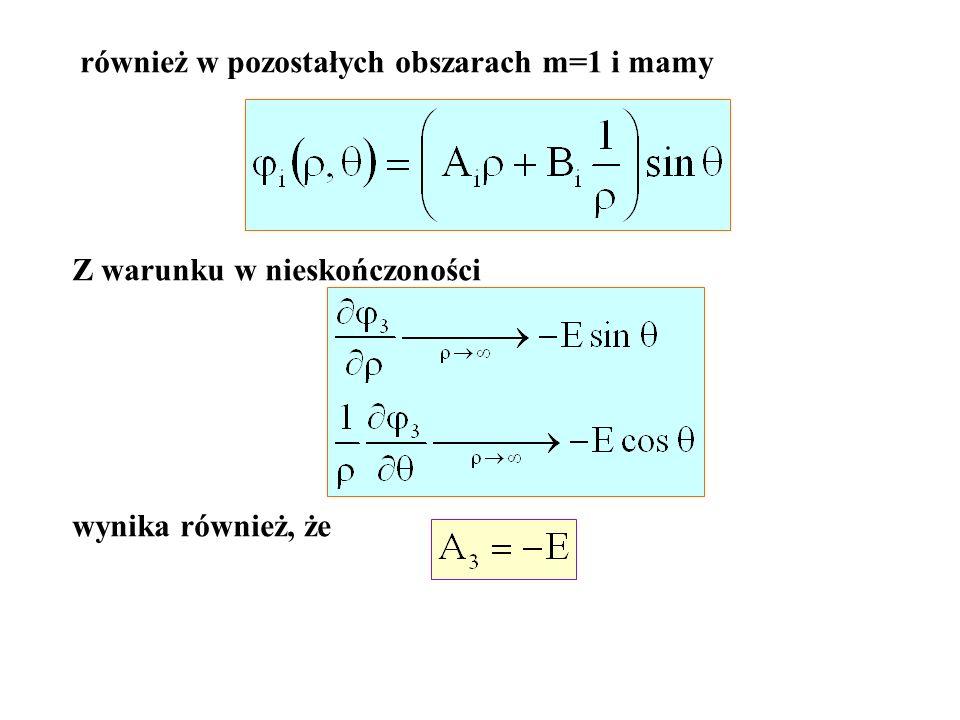 również w pozostałych obszarach m=1 i mamy