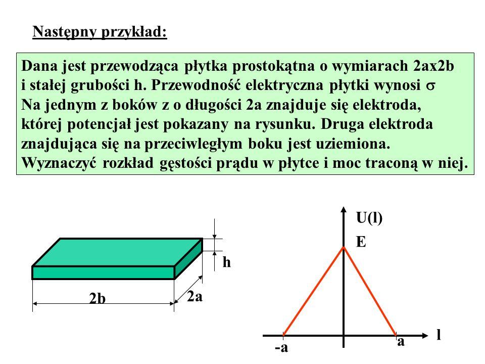 Następny przykład:Dana jest przewodząca płytka prostokątna o wymiarach 2ax2b. i stałej grubości h. Przewodność elektryczna płytki wynosi 
