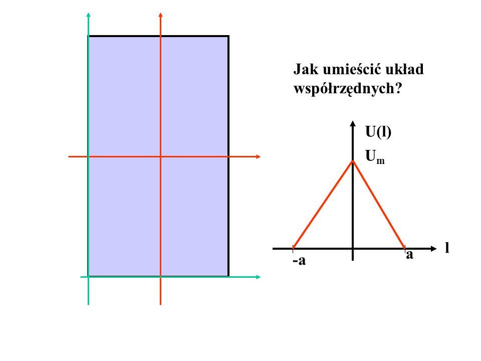 Jak umieścić układ współrzędnych U(l) Um l a -a