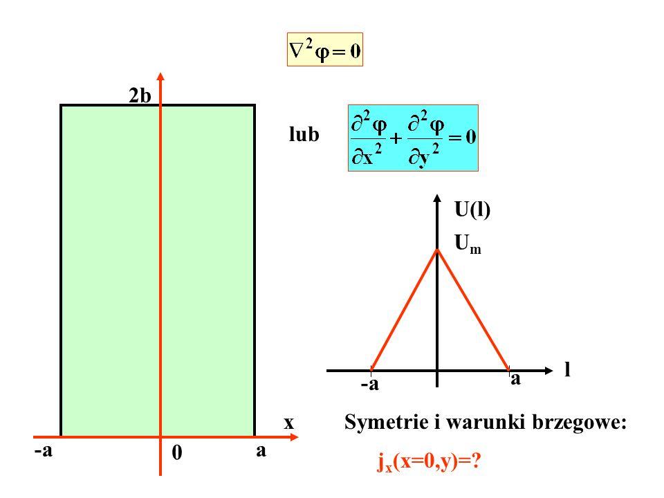 2b lub U(l) Um l a -a x Symetrie i warunki brzegowe: -a a jx(x=0,y)=
