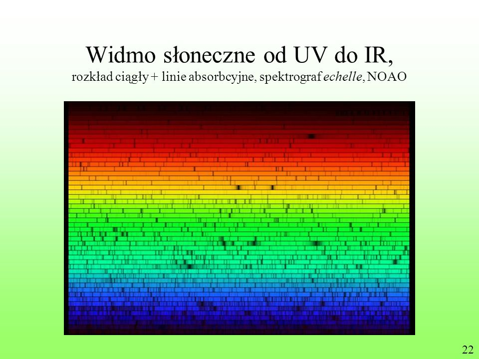 Widmo słoneczne od UV do IR, rozkład ciągły + linie absorbcyjne, spektrograf echelle, NOAO