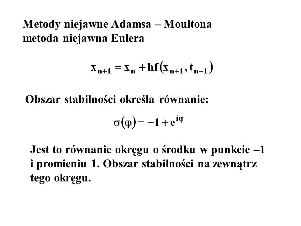 Metody niejawne Adamsa – Moultona