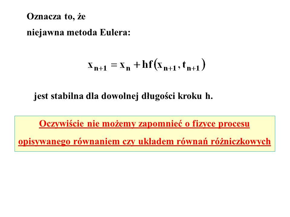 niejawna metoda Eulera: