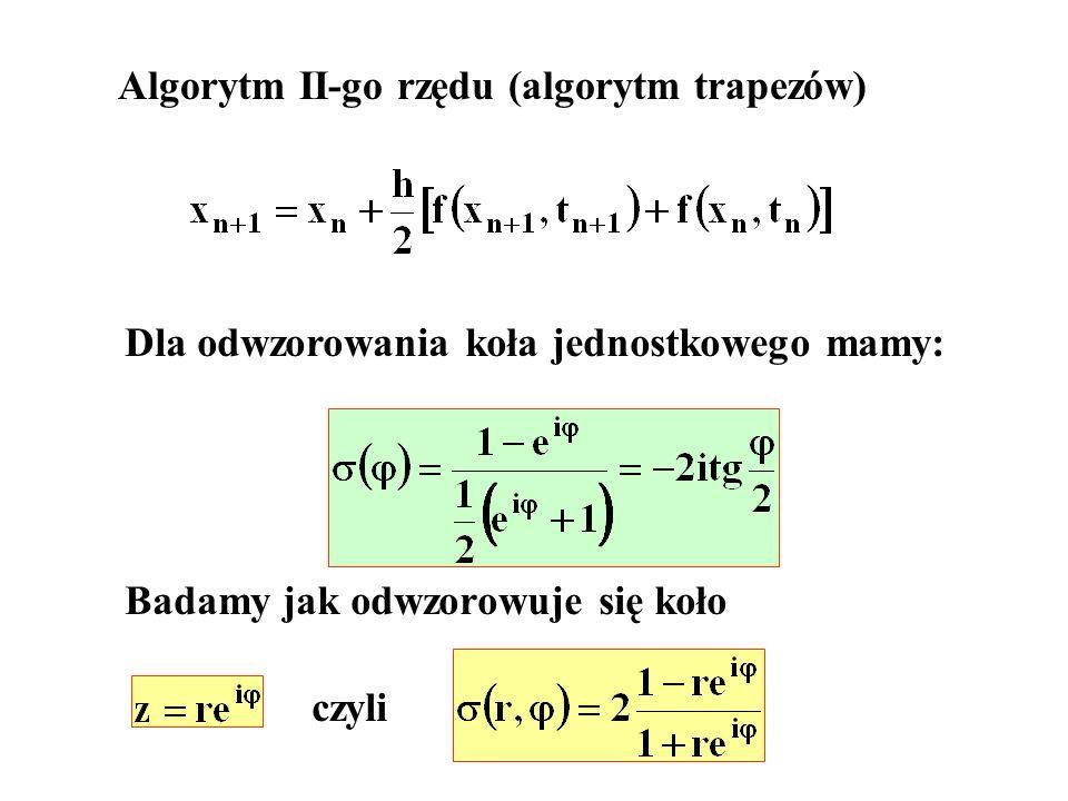Algorytm II-go rzędu (algorytm trapezów)