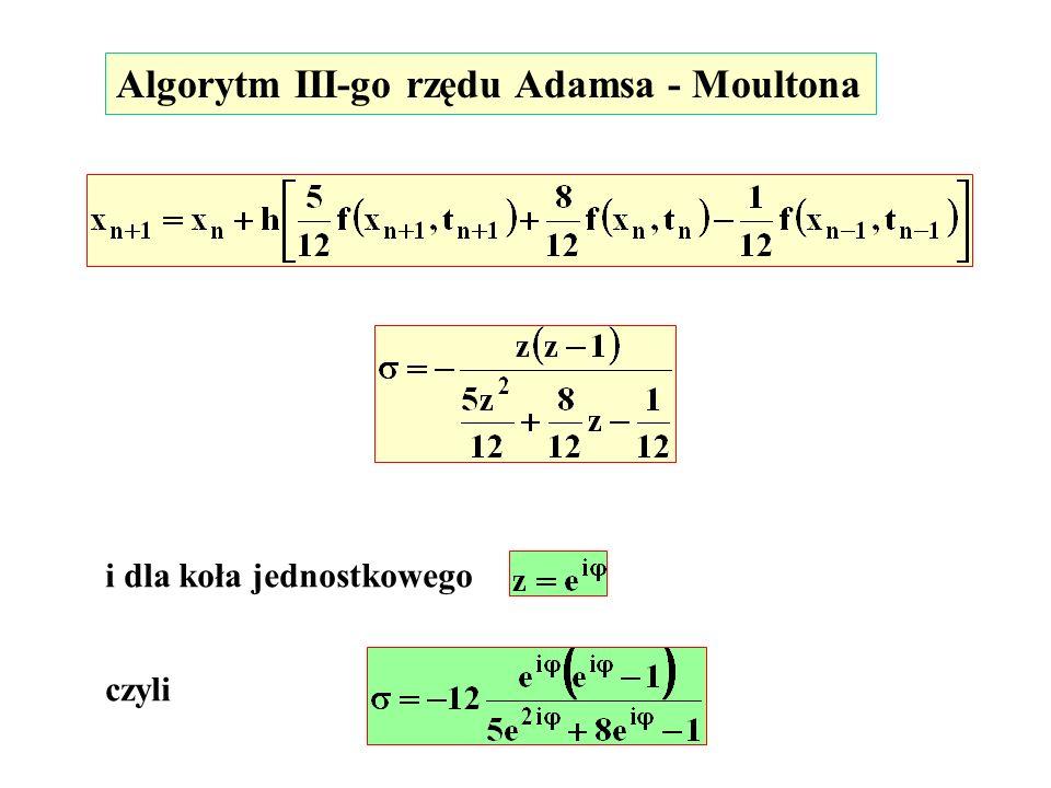 Algorytm III-go rzędu Adamsa - Moultona