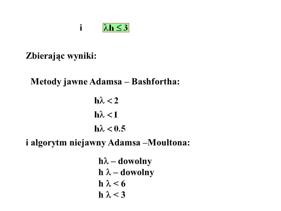i Zbierając wyniki: Metody jawne Adamsa – Bashfortha: i algorytm niejawny Adamsa –Moultona: h – dowolny.