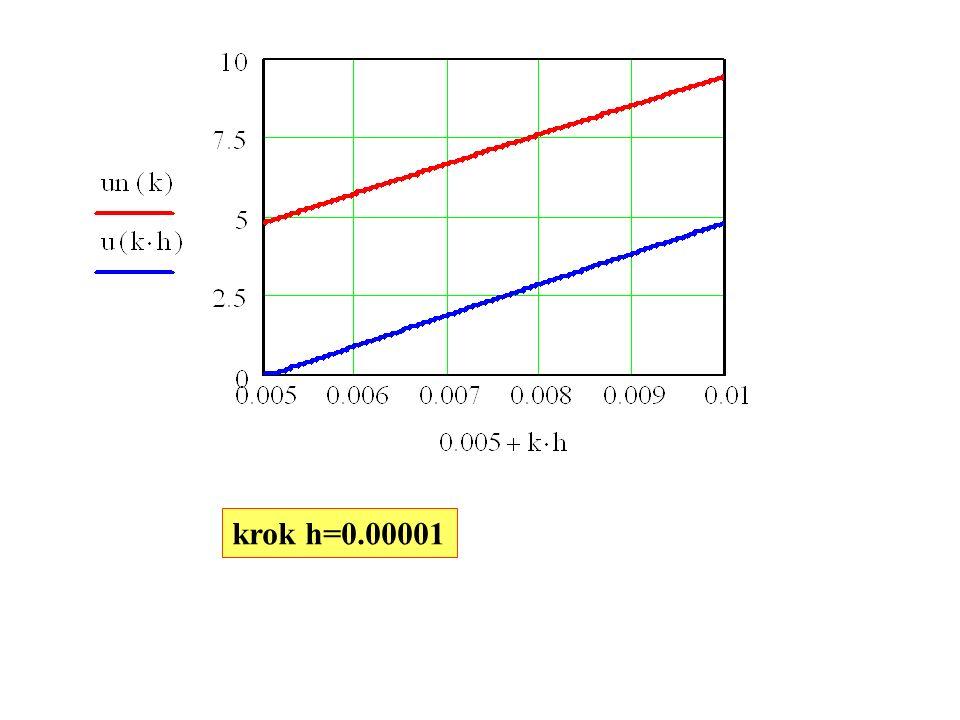 krok h=0.00001