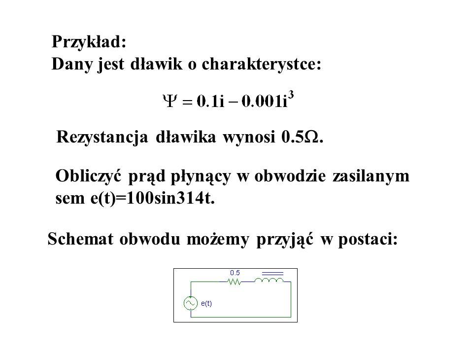 Przykład: Dany jest dławik o charakterystce: Rezystancja dławika wynosi 0.5. Obliczyć prąd płynący w obwodzie zasilanym.
