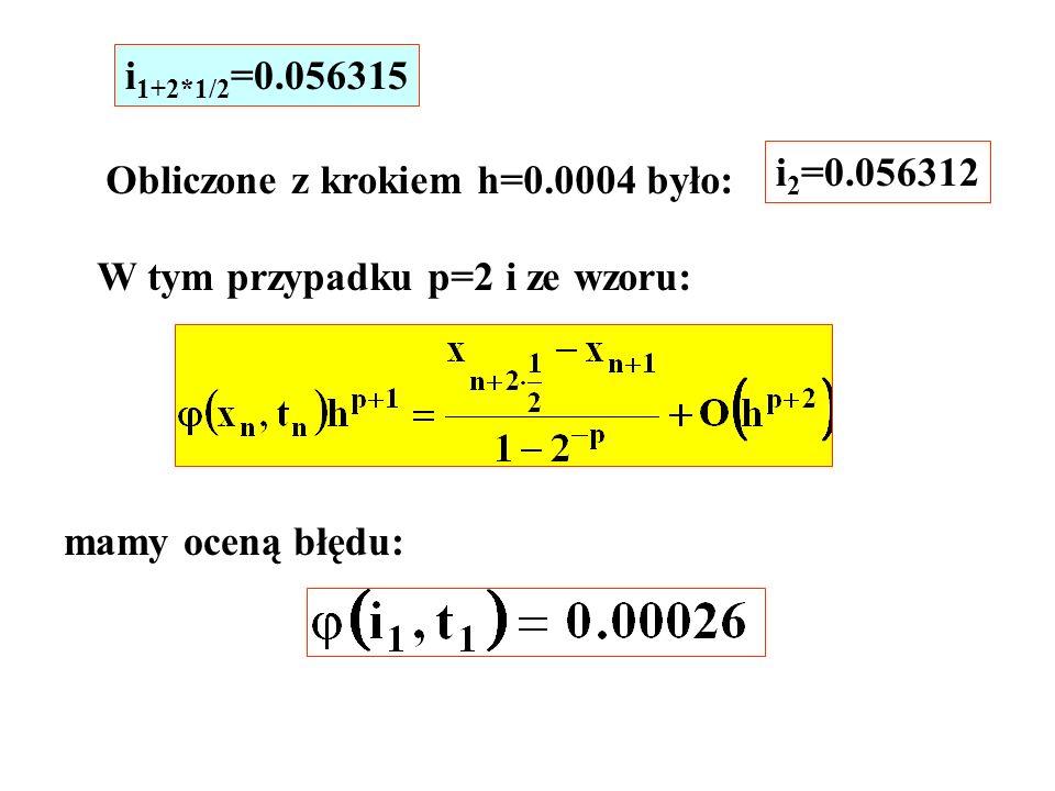 i1+2*1/2=0.056315 i2=0.056312. Obliczone z krokiem h=0.0004 było: W tym przypadku p=2 i ze wzoru:
