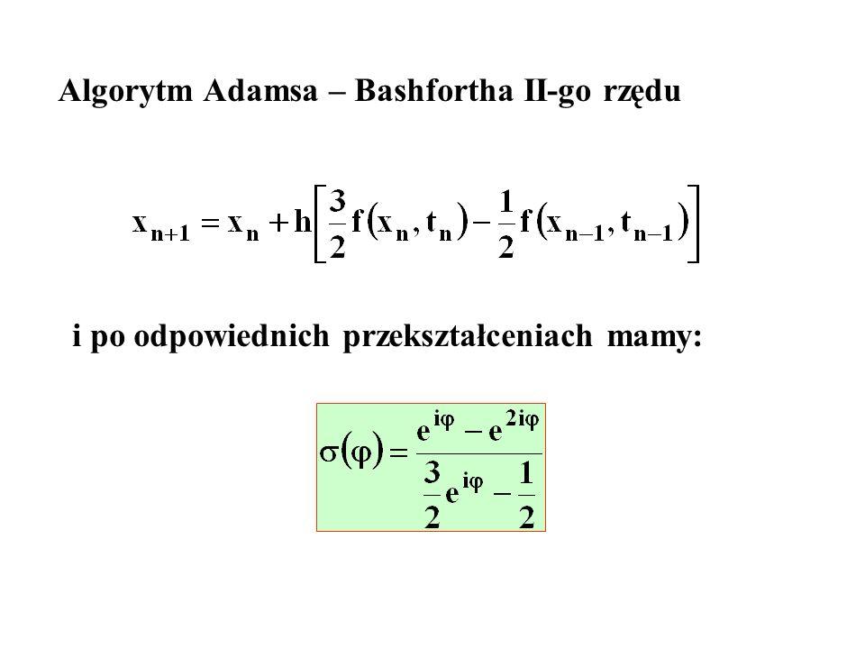 Algorytm Adamsa – Bashfortha II-go rzędu