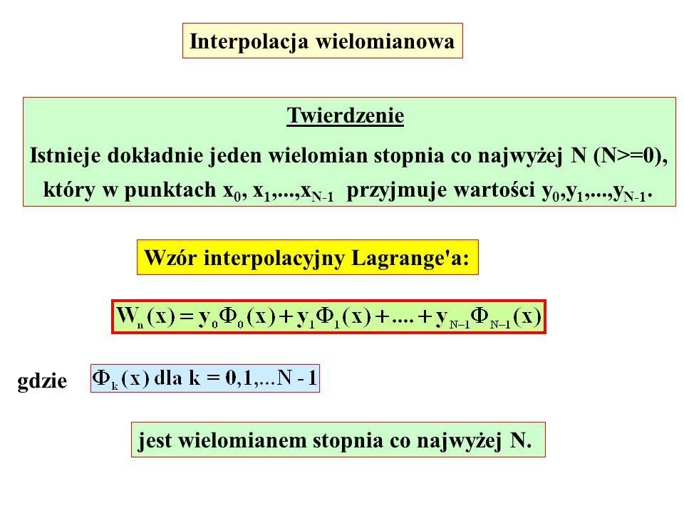 Interpolacja wielomianowa