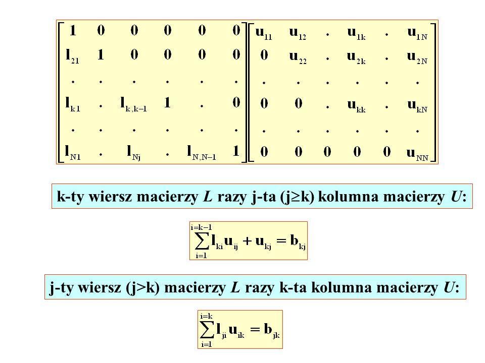 k-ty wiersz macierzy L razy j-ta (jk) kolumna macierzy U: